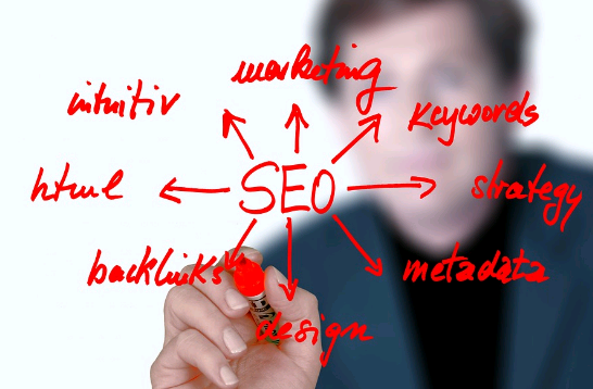 SEO: An Opportunity to Advance your Business